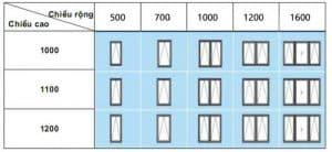 kích thước cửa sổ 4
