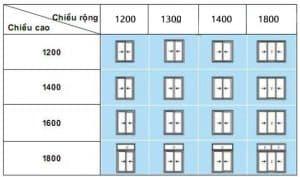 kích thước cửa sổ 6