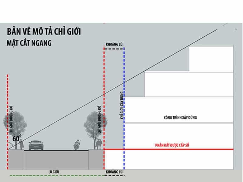 quy định về số tầng trong xây dựng 3
