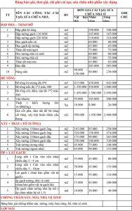 Công ty thiết kế xây dựng Khang Thịnh chuyên dịch vụ sửa chữa nhà TPHCM 12