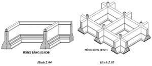 một số tiêu chuẩn bản vẽ thiết kế móng băng 2