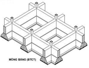 một số tiêu chuẩn bản vẽ thiết kế móng băng 1