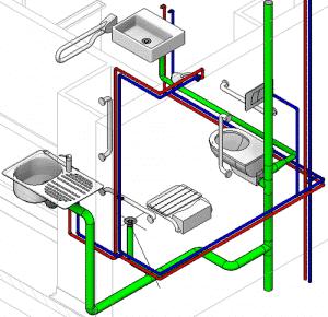 cách chia đường ống nước nhà vệ sinh