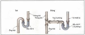 Ống bẫy nước phòng vệ sinh