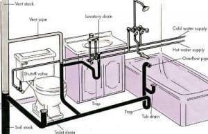 cách đi ống nước nhà vệ sinh tầng 2 2021